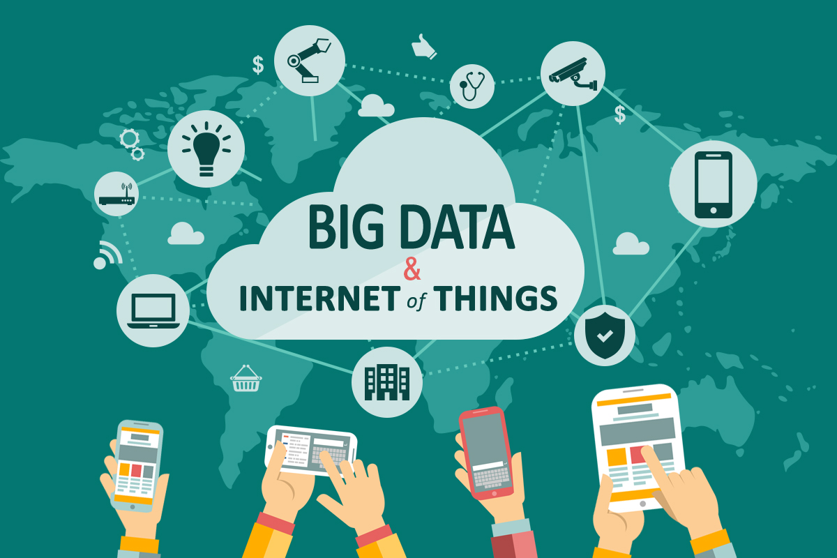 the importance of the internet of things in businesses The invention and popularization of the internet has introduced a massive wave of changes to business, and in the way the world does business.