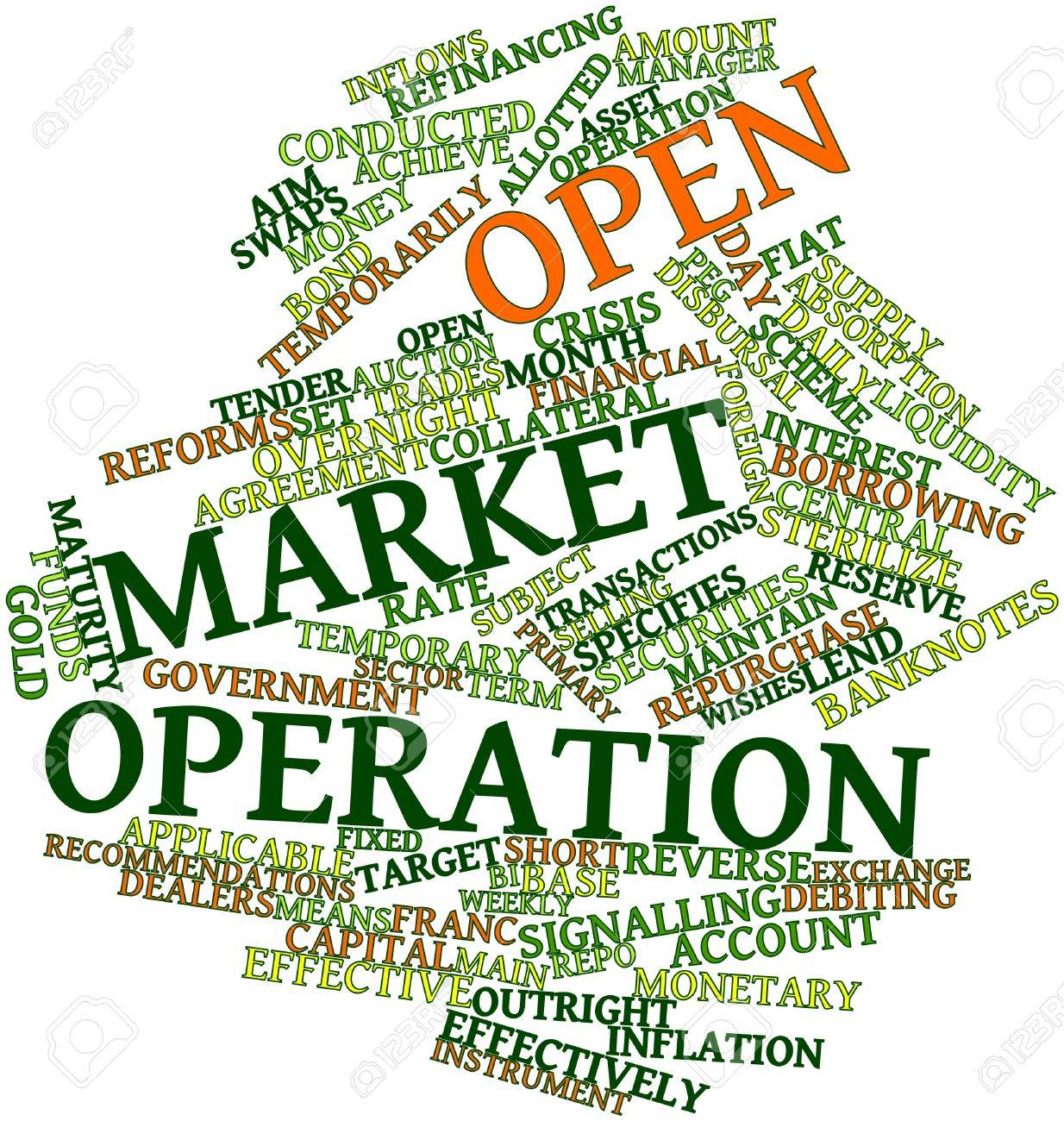 OMO, Emerging market