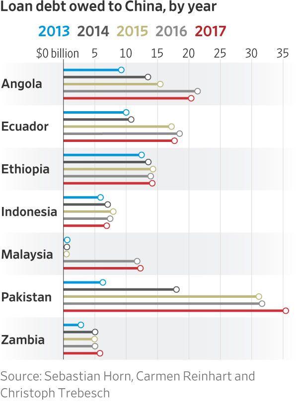 How hidden China lending risks emerging markets economies