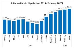 Nigeria: Too cheap to ignore