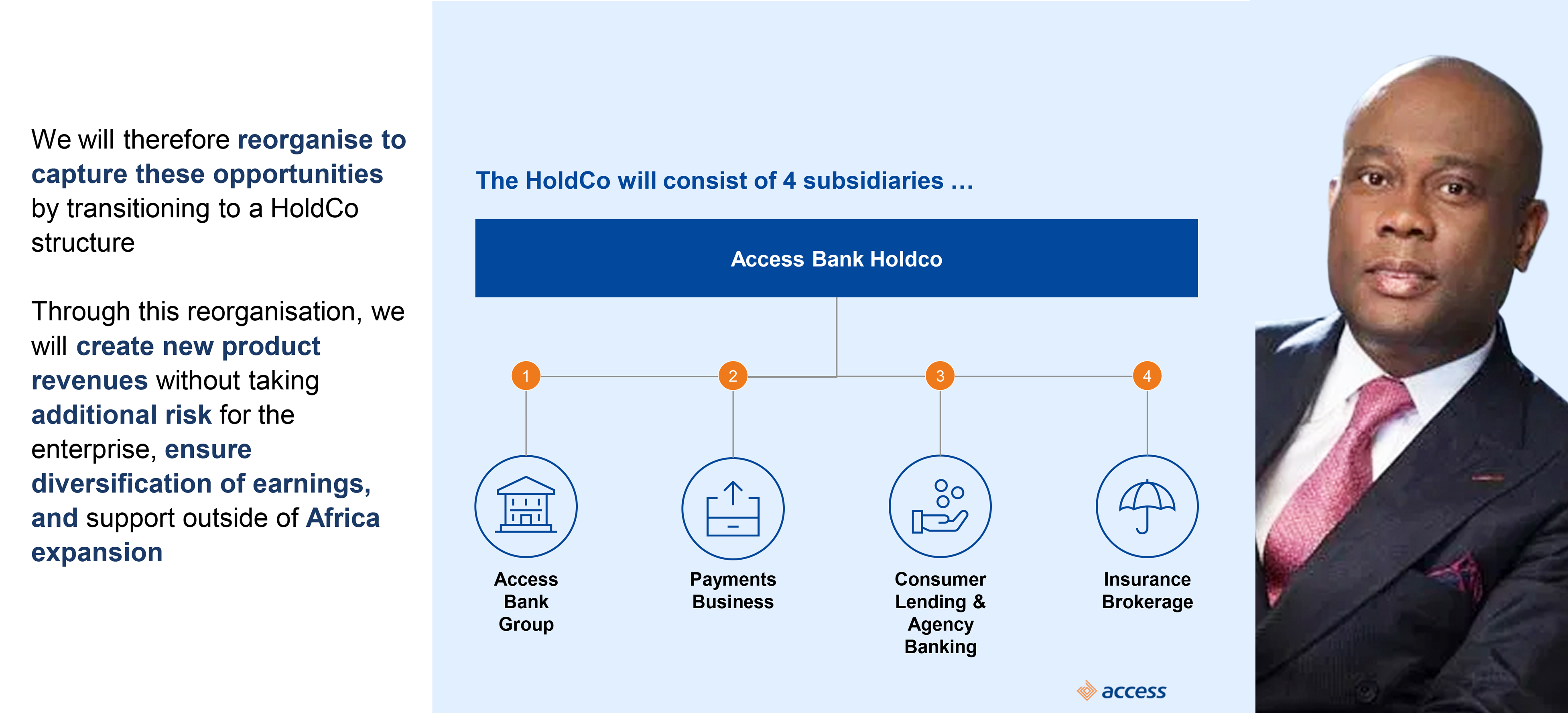 Access Bank unfolds ambitious expansion into Africa, global markets leveraging HoldCo structure